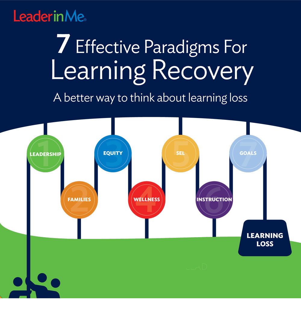 7 Paradigms for Learning Recovery